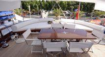 Yacht Rental Bodrum